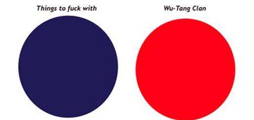 Wu Tang Clan Venn Diagram Reviler